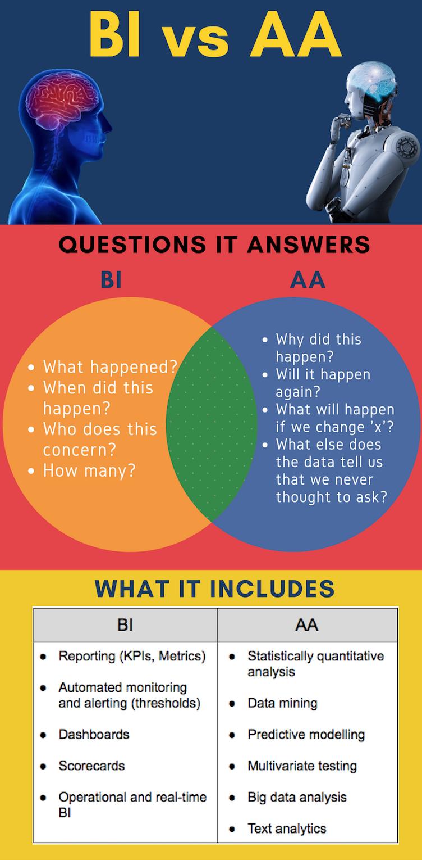 Entrepreneur Personalities Business - Infographic